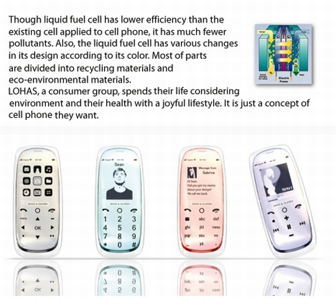 Aqua Liquid Cellphone, Eco Friendly and Recyclable