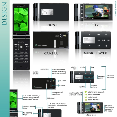 Sony Ericsson Clementine Combines BRAVIA Technology With a Rotating Display, Hot Features