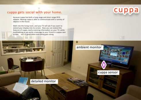 Cuppa Social Laptop Controls all the Household Gadgets