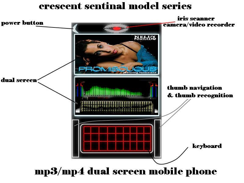 Crescent Sentinel HT1 Double Screen Phone, Created by Jonathan De Jesus