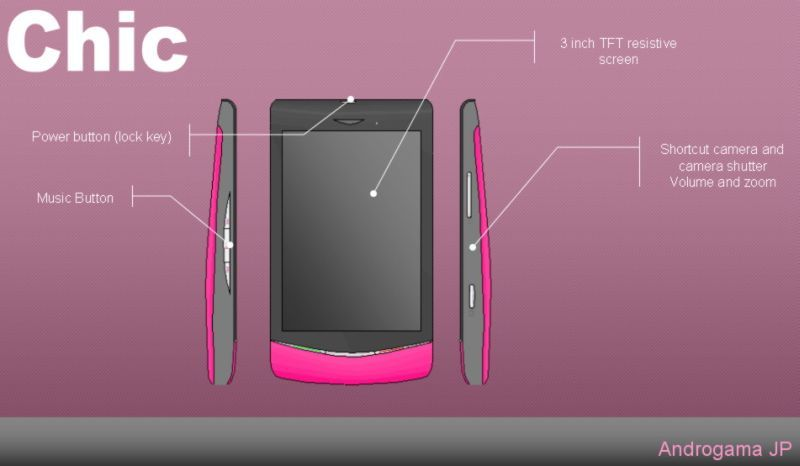 Sony Ericsson Chic Vivaz Mini, a Hot Trendy Handset Design