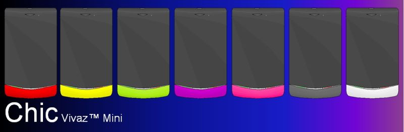 Sony Ericsson Chic Vivaz Mini, a Hot Trendy Handset Design