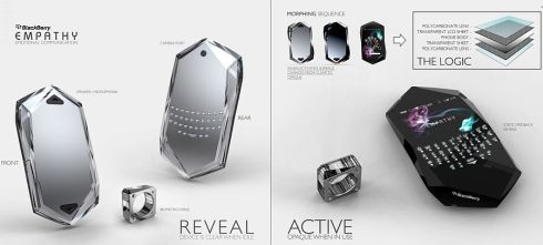 BlackBerry Empathy Phone Comes With a Mood Ring, Flexible OLED Display