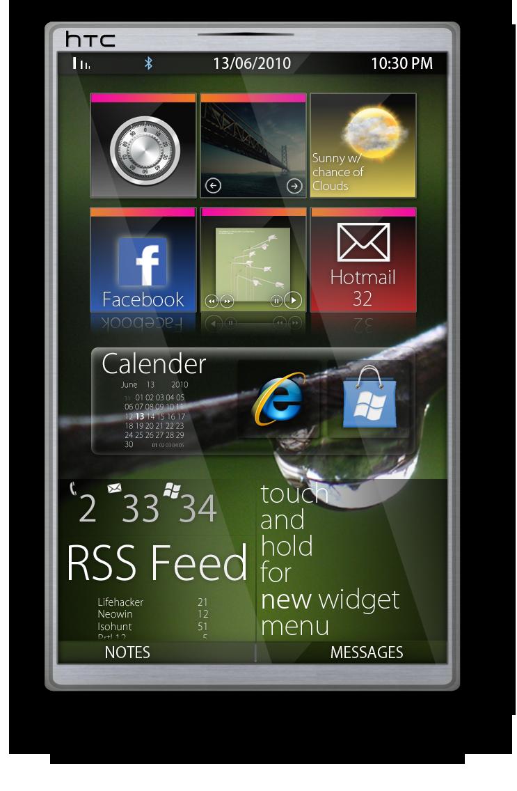 HTC GTC HC, Windows Phone 7 Handset of the Future