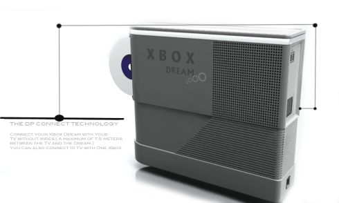 Xbox Dream, the Console of the Future, Compatible With Kinect