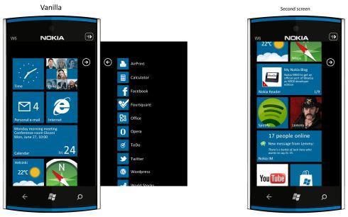 Nokia W6 Customizes Windows Phone 7 With a Touch of Nokia Identity