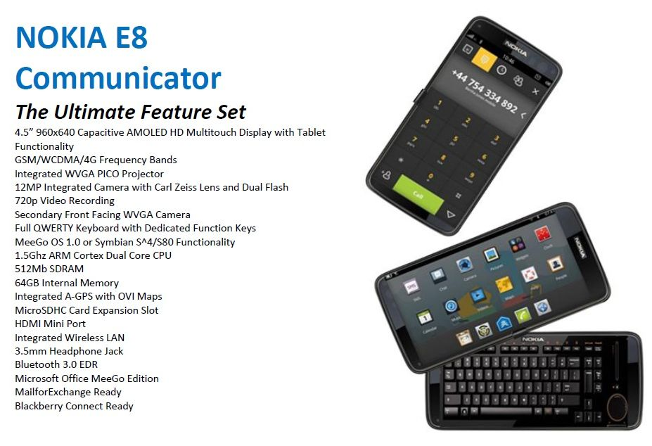 Nokia E8 Communicator, Return of a Classic, in Tablet Form Factor