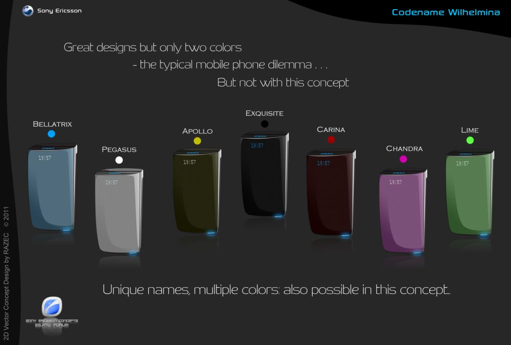 Sony Ericsson Wilhelmina Gets New Design Feats