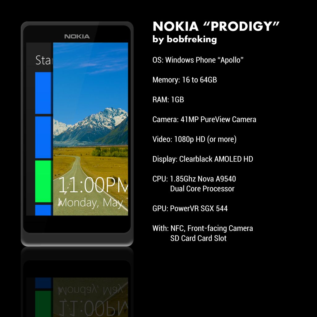 Nokia Prodigy is a Flagship Phone, Created Through Research