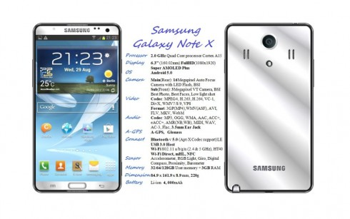 Samsung Galaxy Note X Forces the Diagonal Limit With 6.3 Inch Full HD Screen, Android 5.0