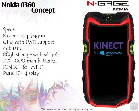 Nokia Lumia 0360 Xbox Phone Features 8 Core Snapdragon CPU