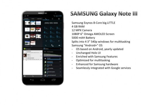 Samsung Galaxy Note 3 With an Interesting 4 Way Multitasking System