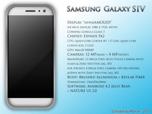 Samsung Galaxy S IV Concept Has a 12 MP Camera, Hyper AMOLED Screen