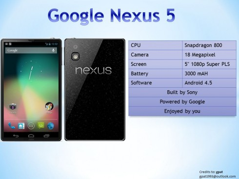 Google Nexus 5 Concept, Made by Sony