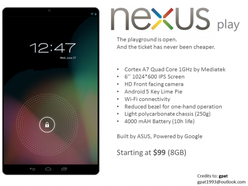 Nexus Play Tablet is Made by ASUS Again, Costs $99