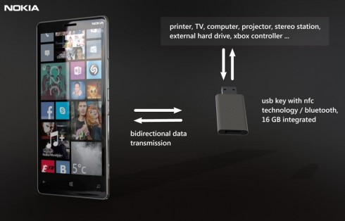 Nokia Mirror is Shiny, Splendid and Powerful