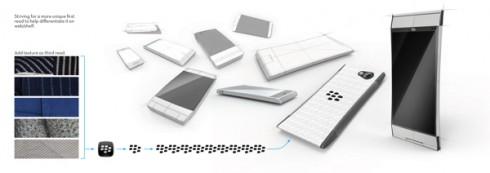 BlackBerry TDH Concept Brings an Interesting Design Approach: Shoulder Buttons