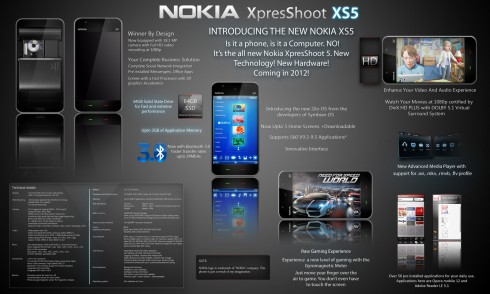 Nokia XpresShot XS5 is a Blast From the Near Past