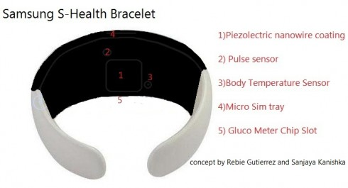 Samsung S Health Bracelet Render is Based on Tizen OS