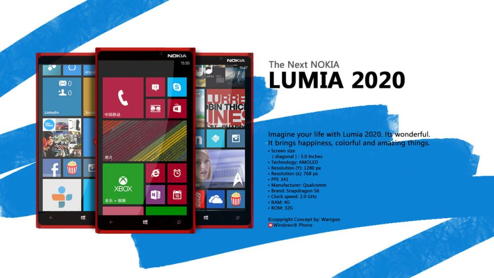 New Windows Phone 2020 Nokia Lumia 2020 is a 5 Inch Smartphone With 4 GB of RAM | Concept