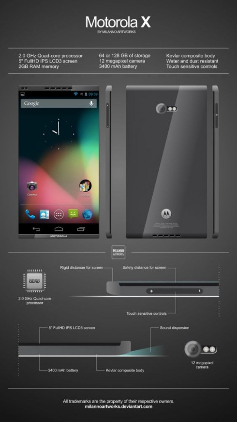 Motorola Moto X Phone By Milanno Artworks, a Render From Months Ago