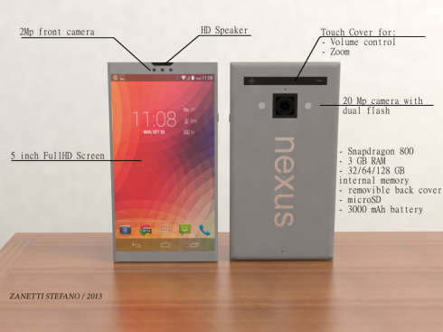 Perfect Nexus Device Gets Rendered, Features 5 Inch Screen, 20 MP Camera