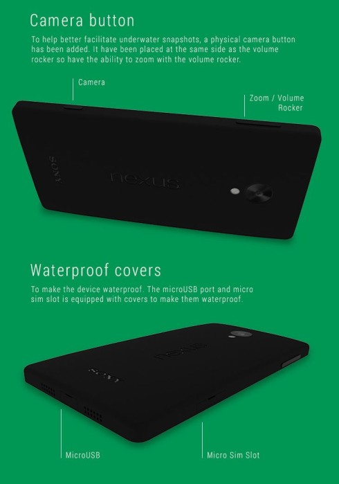 Sony Nexus Compact Rendered by Asbjorn Mejlvang