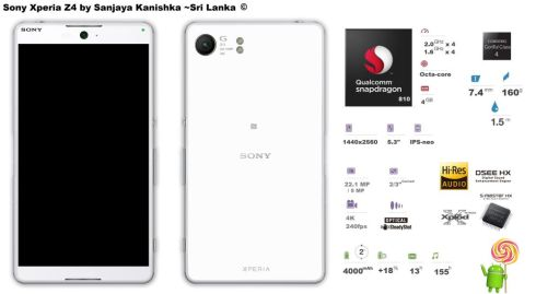 Sony Xperia Z4 Gets Rendered by Sanjaya Kanishka, Compared to Xperia Z3