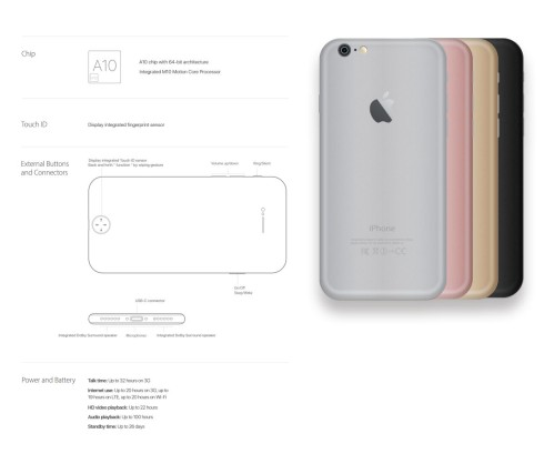 iPhone 7 concept iOS 10 3