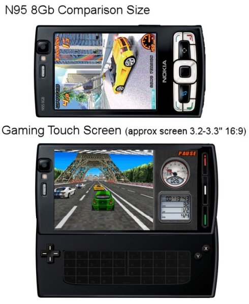 nokia_gaming_touchscreen_phone.jpg