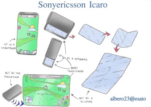 sony_ericsson_icaro_concept