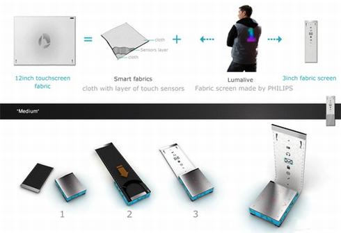 Nokia_CLIPit_concept_phone_4