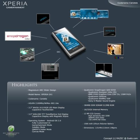 Sony_Ericsson_XPERIA_Candela_4