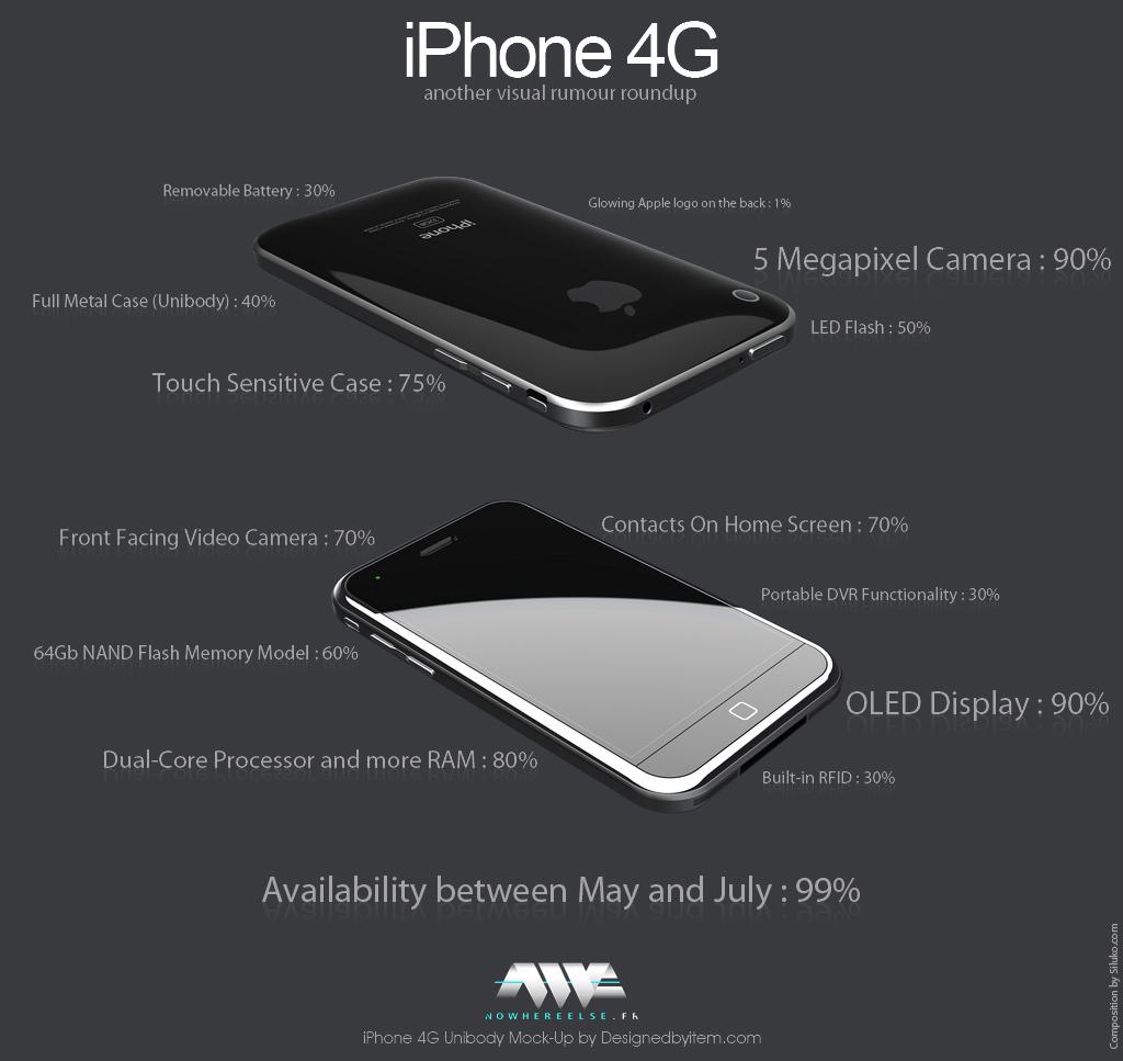 iPhone_4G_rumours