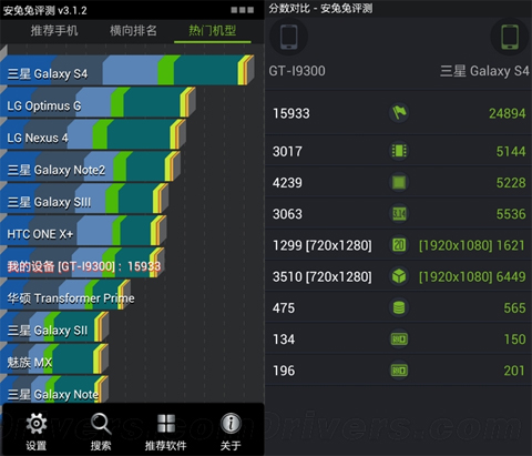 s4-benchmarks