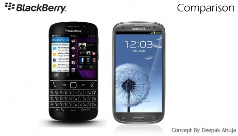 BlackBerry S10_Concept 2