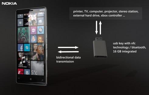 Nokia_Mirror_concept_2