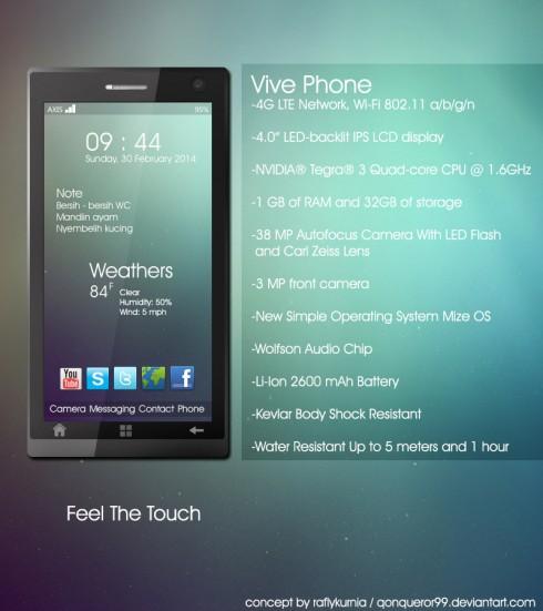 vive phone concept