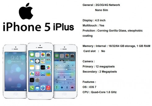 iPhone  5 Plus