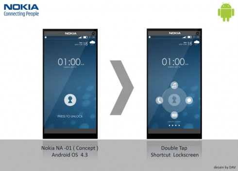 Nokia android lockscreen concept