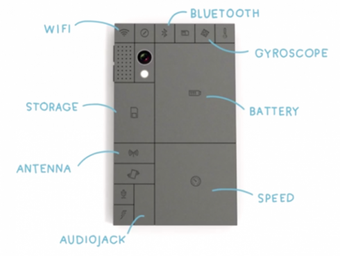 phonebloks-modular-phone