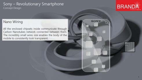 Sony Branda concept phone 1
