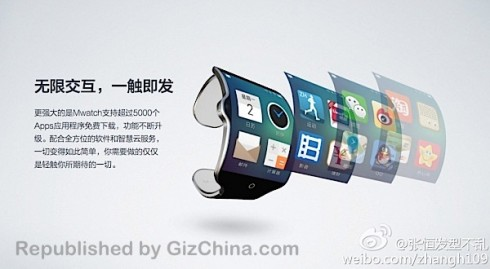 Meizu MWatch concept 2