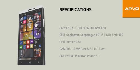 Arvo Windows Phone concept 2