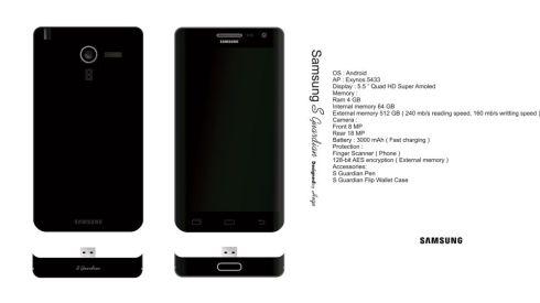0. Samsung S Guardian Specs