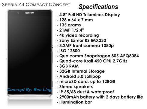 Sony Xperia Z4C Specs