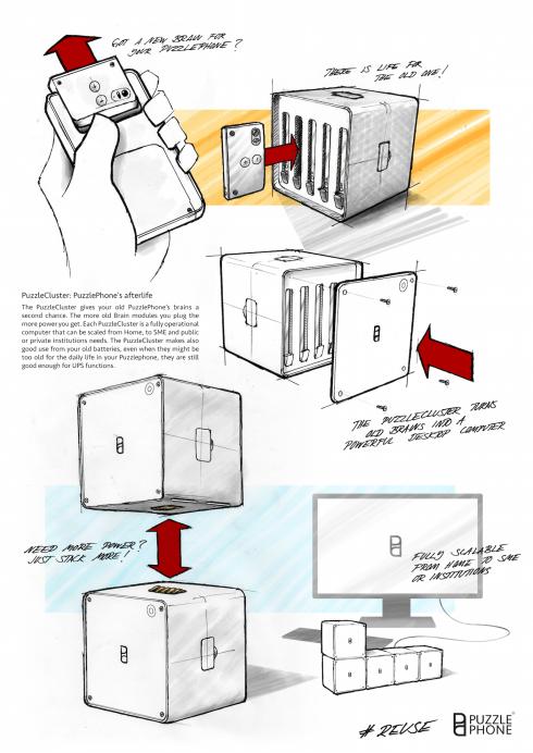 puzzle cluster concept