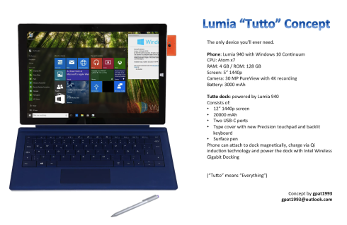Lumia Tutto tablet