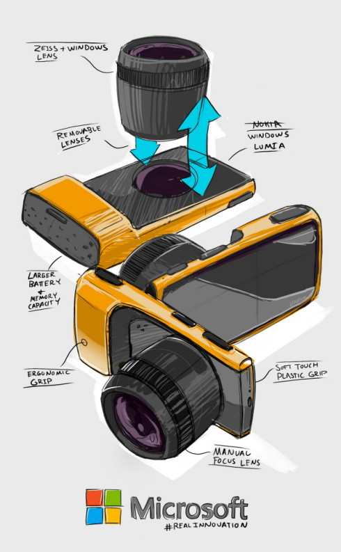 Microsoft Lumia interchangeable lens 1