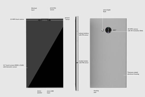 EKRAN concept phone 5
